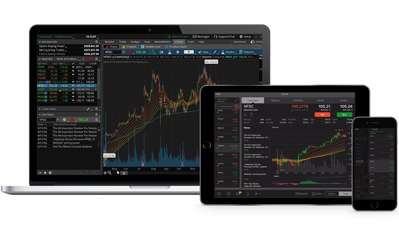Image of laptop, tablet and smartphone displaying their respective ThinkOrSwim apps